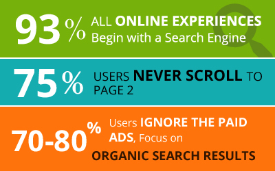 search-engine-marketing-company-in-houston